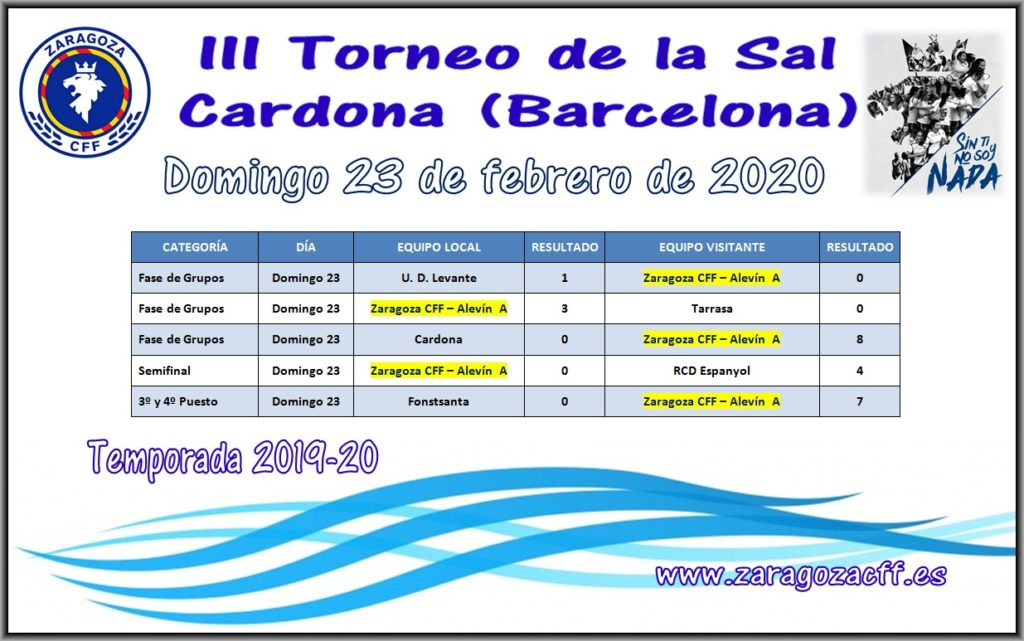 REsultados Torneo Cardona
